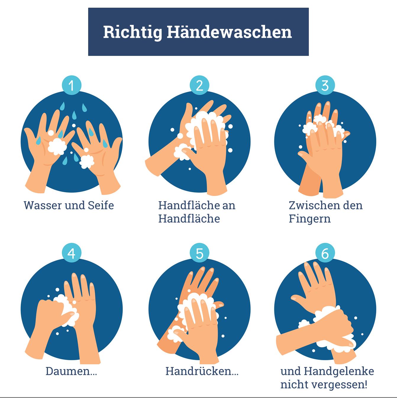 So wäscht man sich die Hände richtig