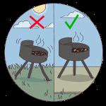 Sicherer Stand beim Grillen