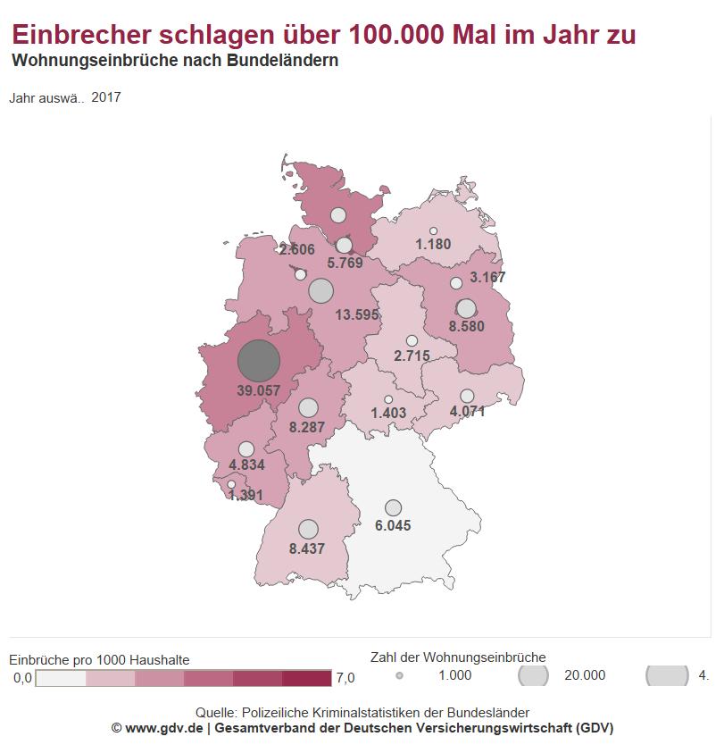 Einbruchstatistik für Deutschland 2017
